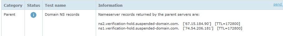 nameserver domain tersuspend karena tidak verifikasi raa